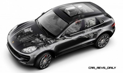 2014 Porsche Macan Turbo and Macan S - Official Debut Photos6