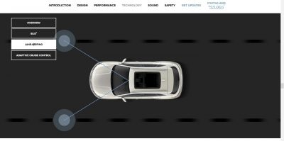 2015 Lincoln MKC Crossover - A Cool Mix of Infiniti and Audi72