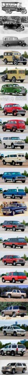 CarRevsDaily.com - Evo of Chevy Sub