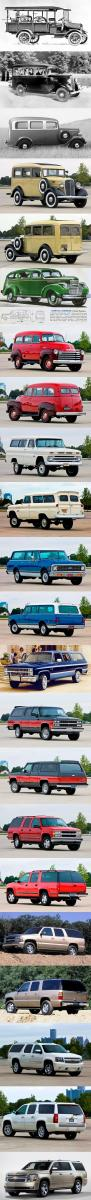 Evolution-of-the-Chevrolet-Suburban111111-273x36002.jpg