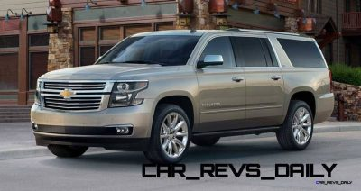 Evolution of the Chevrolet Suburban25