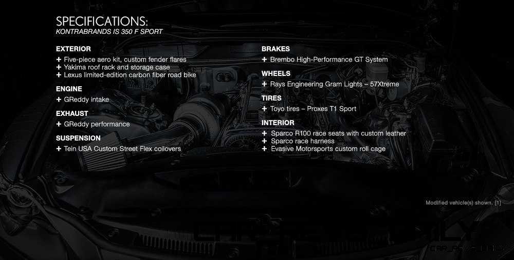 Lexus Rocks SEMA - Wild IS350 Widebodies Showcase14