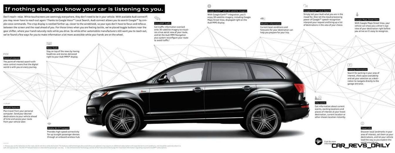 2014 Audi Q7 - Specifications 12
