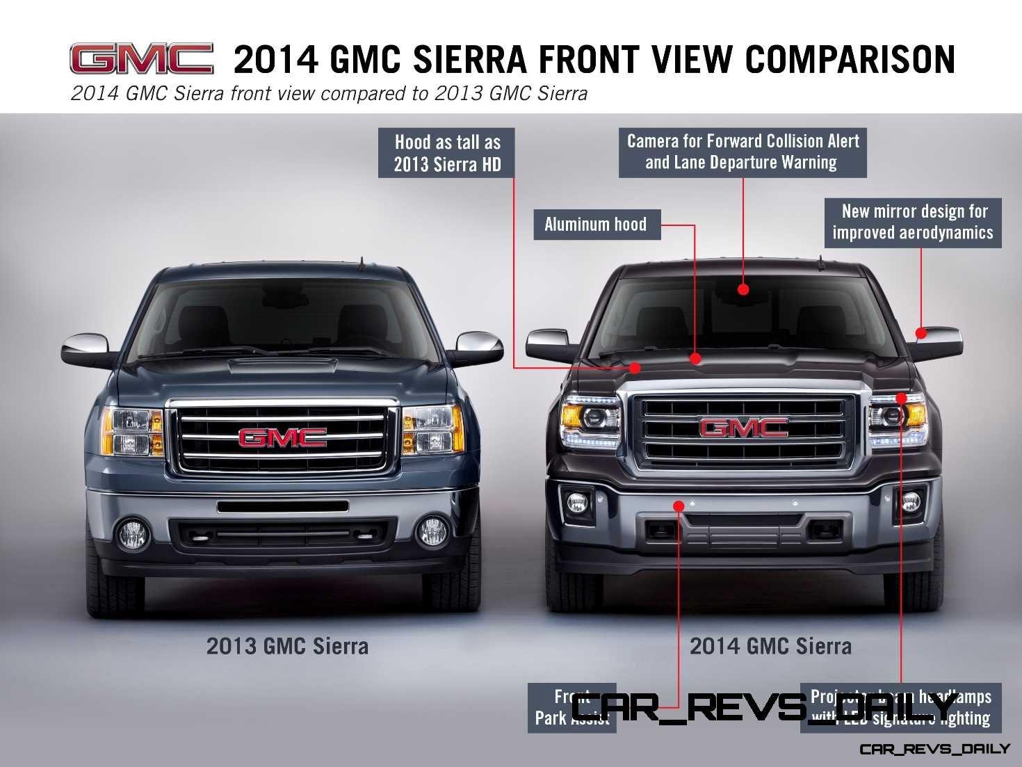 2014 Gmc Sierra Slt Crew Cab In Iridium Metallic Front End Detail Regular View Comparison