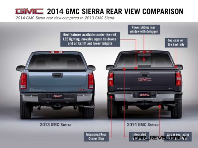 2014 GMC Sierra Rear View Comparison