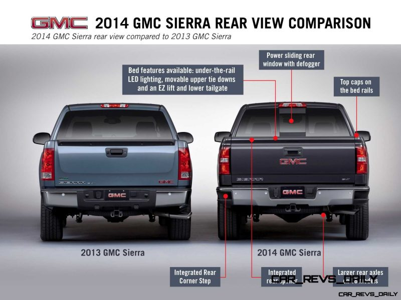 2014 GMC Sierra Rear View Comparison