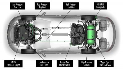 2015 bi-fuel CNG Chevrolet Impala