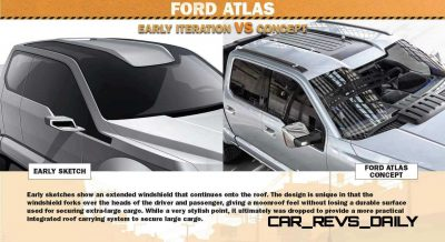 Ford Atlas Concept: Slide 2