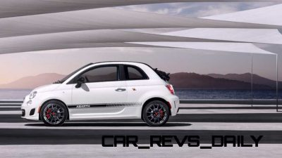 Best of Awards - Most Playful Sport Compact - Fiat 500C Abarth 5