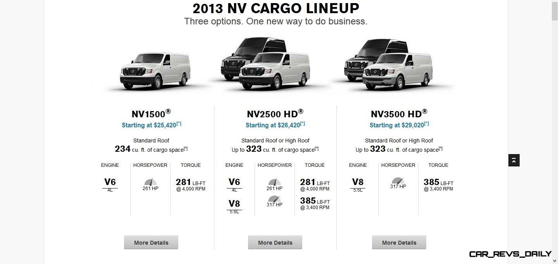 Best Of Awards Spy Van Nissan Nv Cargo Van 2500 Hd High Roof In Super Black