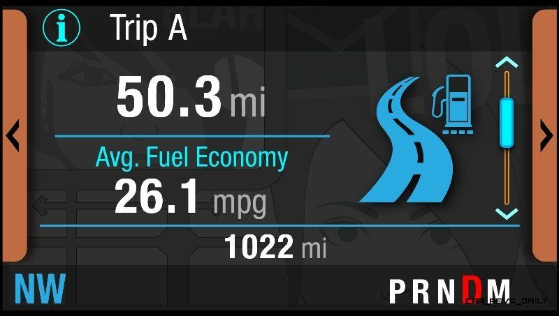 Impala color digital display