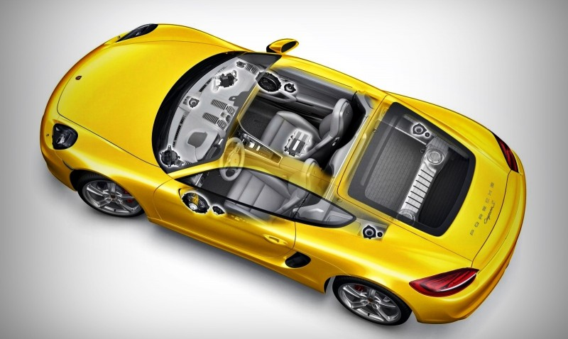 CarRevsDaily - Porsche CAYMAN Buyers Buide Photos 44