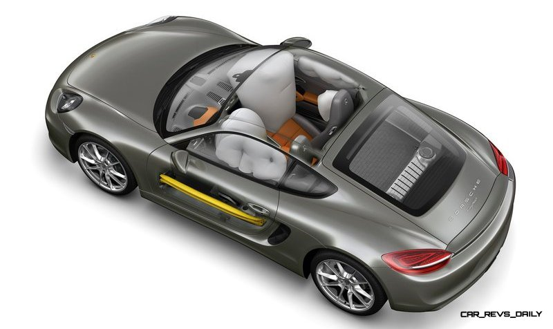CarRevsDaily - Porsche CAYMAN Buyers Buide Photos 50