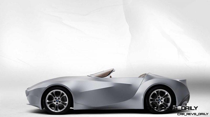 Concept Flashback 2006 BMW Concept GINA 8