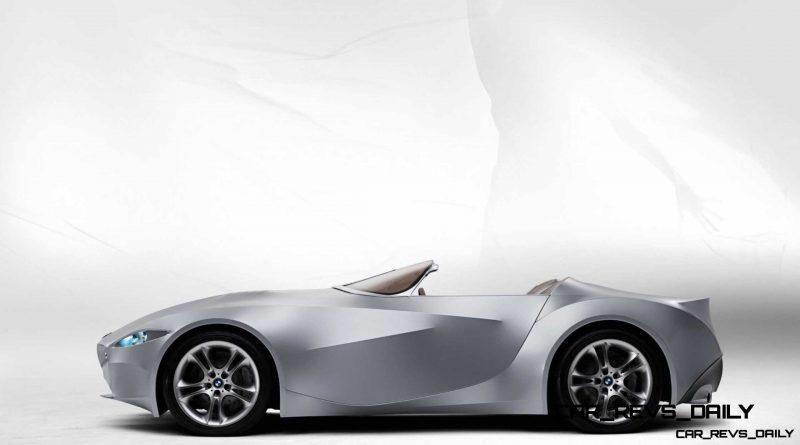 Concept Flashback 2006 BMW Concept GINA 9