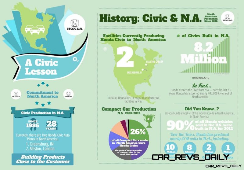 NA_Civic_Production_FINAL4
