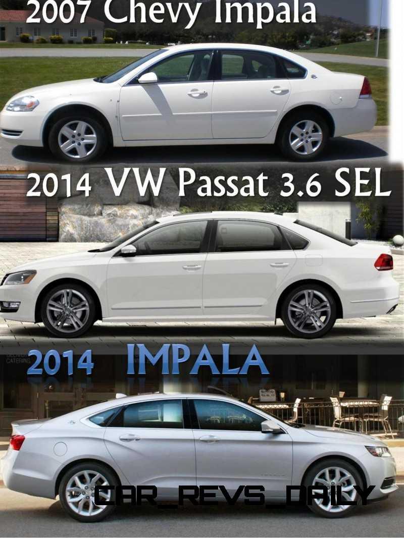 Passat versus Impala - Profiles