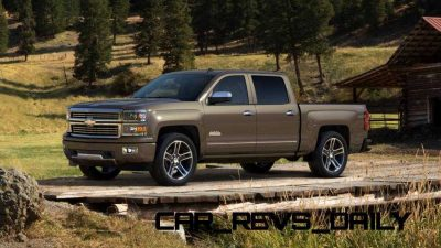 Silverado High Country Visualizer - Colors and 22-inch Wheels Galore33