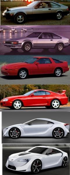 Toyota Supra Past and Future 2015 Supra Renderings 23