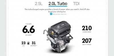2014 VW Beetle Turbo, TDI and Cabrio   Buyers Guide and Photo Galleries  2014 01 04 124129 400x198 photo