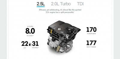 2014 VW Beetle Turbo, TDI and Cabrio   Buyers Guide and Photo Galleries  2014 01 04 124135 400x198 photo