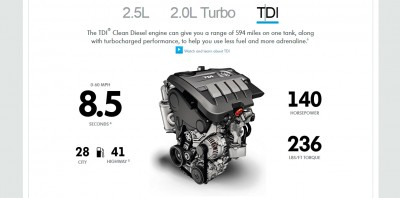 2014 VW Beetle Turbo, TDI and Cabrio   Buyers Guide and Photo Galleries  2014 01 04 124141 400x198 photo