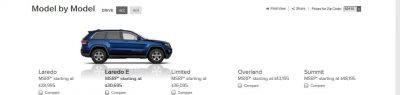 2014 Jeep Grand Cherokee Summit, Overland and Ltd 16
