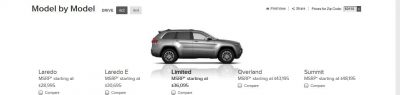2014 Jeep Grand Cherokee Summit, Overland and Ltd 17