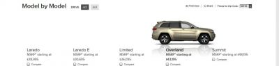 2014 Jeep Grand Cherokee Summit, Overland and Ltd 18