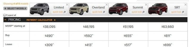 2014 Jeep Grand Cherokee Summit, Overland and Ltd 20