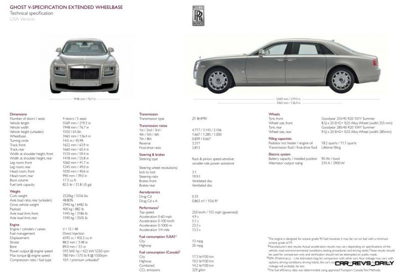 2014 Rolls-Royce GHOST V-Spec LWB Technical Details