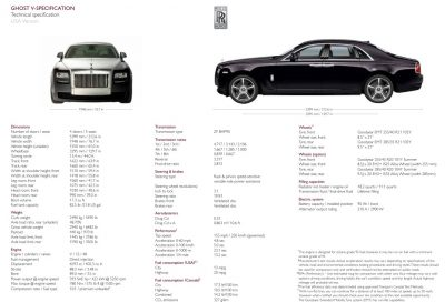 2014 Rolls-Royce GHOST V-Spec SWB Technical Details