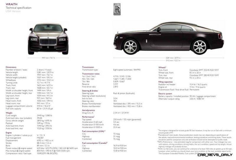 2014 Rolls-Royce WRAITH Technical Details
