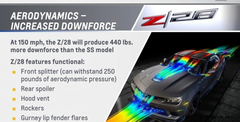 CarRevsDaily.com - 2014 Camaro Z28 High-Res Images and Specs 12