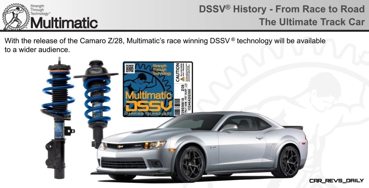 CarRevsDaily.com - 2014 Camaro Z28 High-Res Images and Specs 13