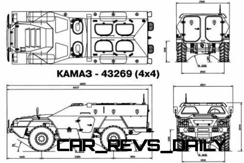 Unimog Nemesis - Red Bull KAMAZ 4911 - Dakar T4 Hero 25