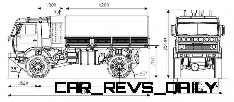 Unimog Nemesis - Red Bull KAMAZ 4911 - Dakar T4 Hero 26