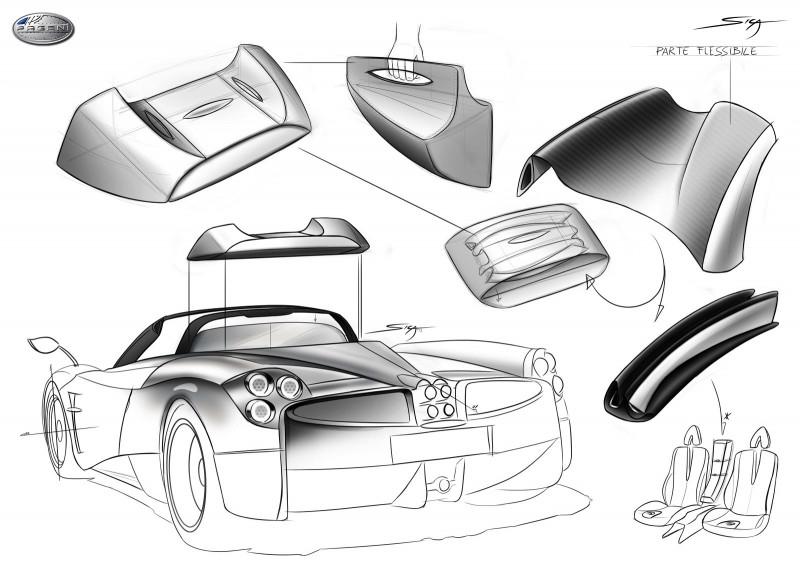 Car-Revs-Daily.com Design Analysis -- PAGANI HUAYRA ROADSTER by Aldo SICA  11