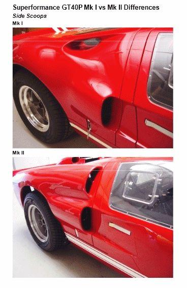 GT40 Mark I vs Mark II GIF