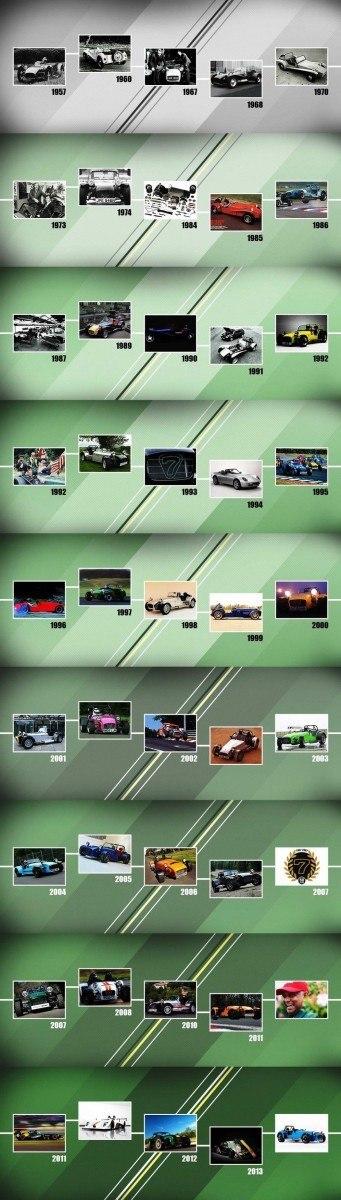 cars-header-main-timeline-1_0-vert