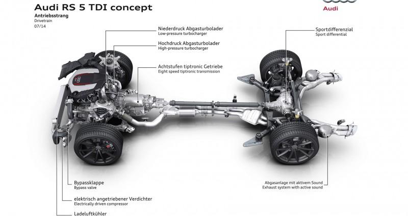 48V Audi RS5 TDI Concept 6