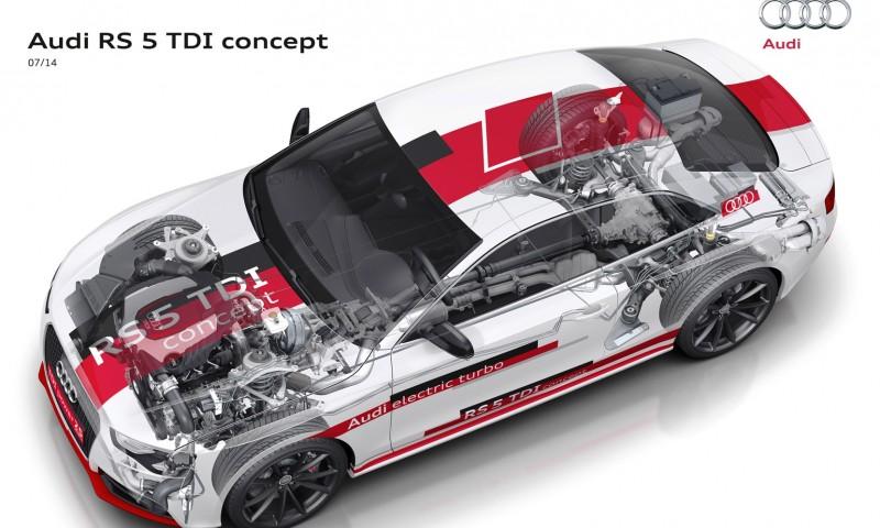 48V Audi RS5 TDI Concept 7