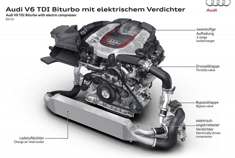 48V Audi RS5 TDI Concept 8