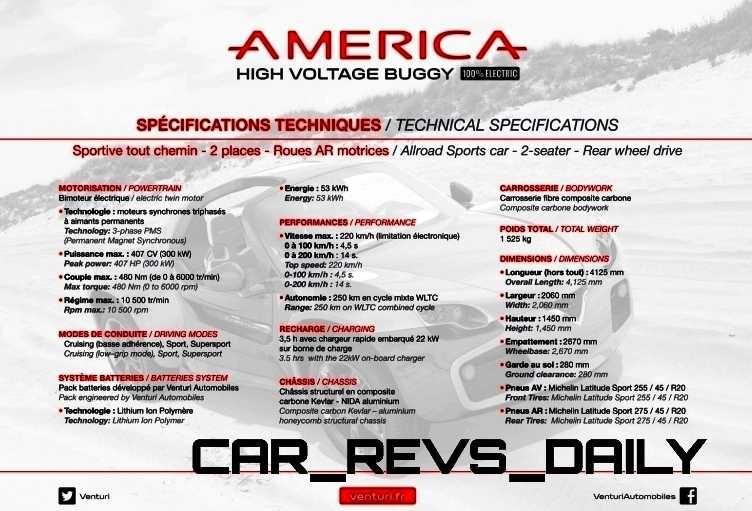 2015 VENTURI America EV SUV 9