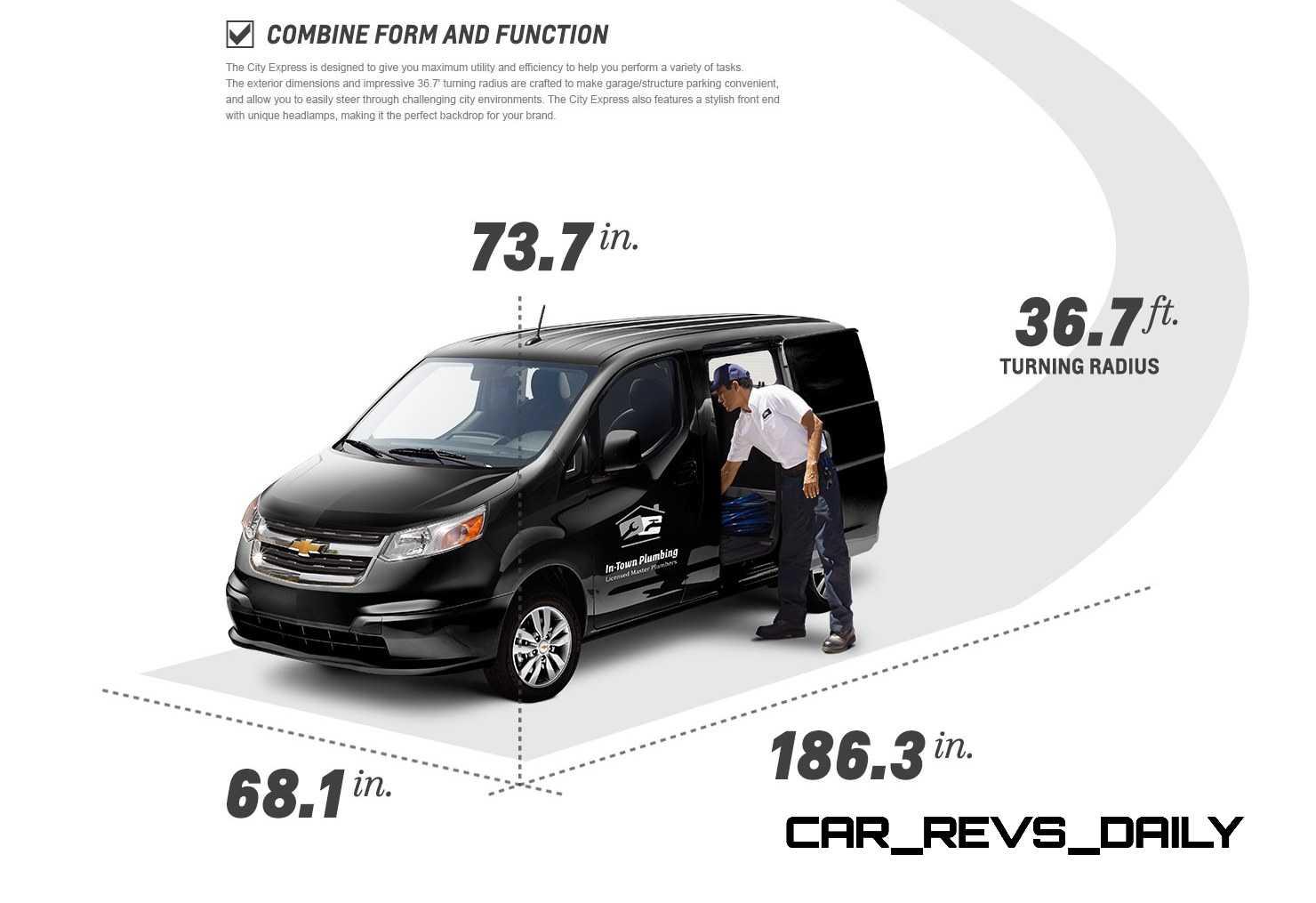 2015 Chevrolet City Express Small Van Mo Exterior 1480x1300
