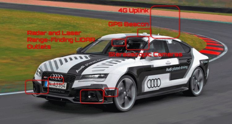 RS7 piloted gif