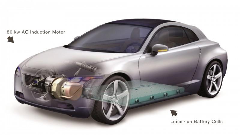 2005 Volvo 3CC Concept 40