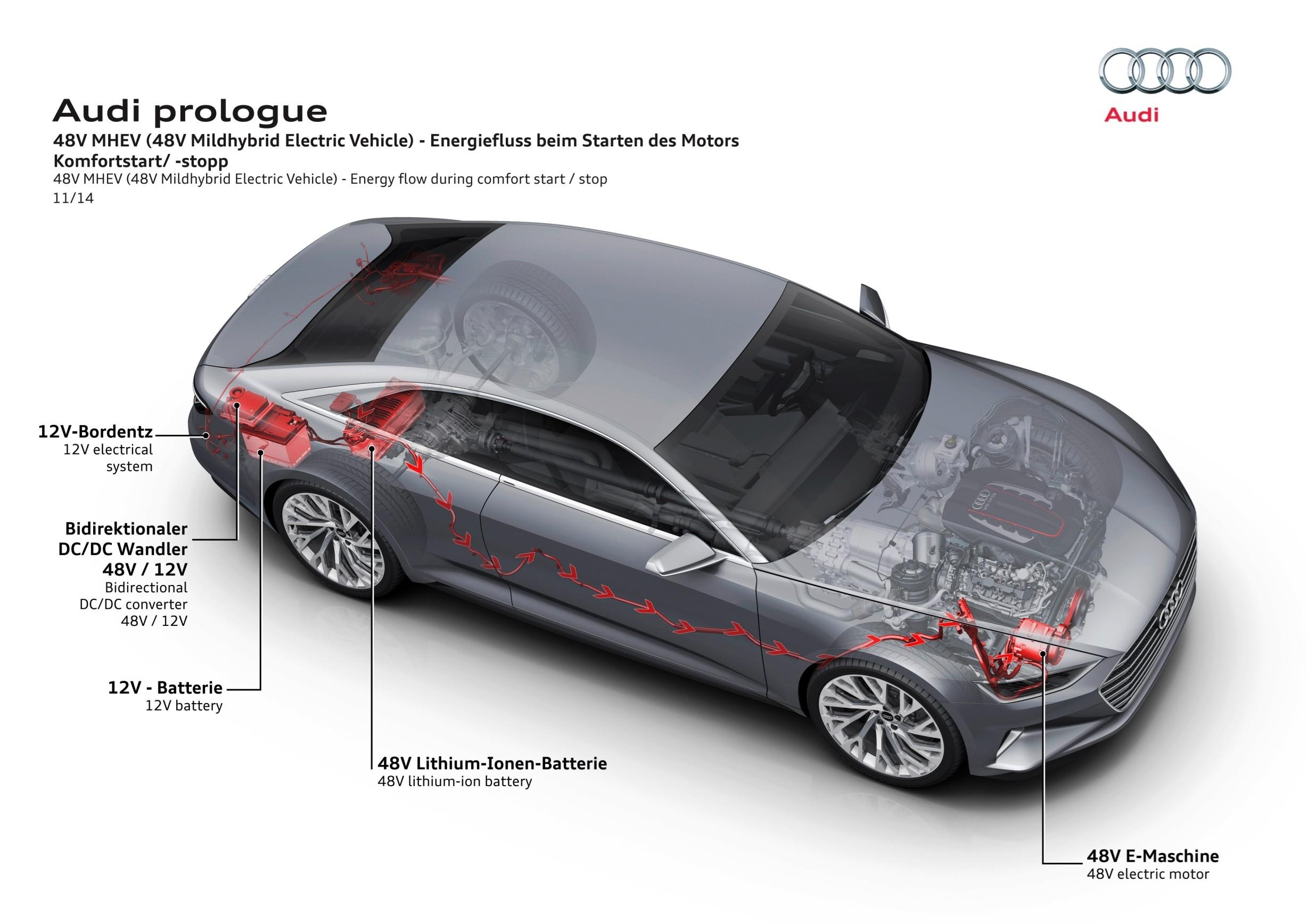 2014 Audi Prologue is Worst of LA 2014 11