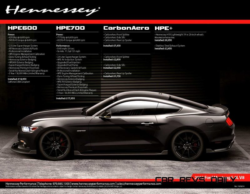 717HP, 3.6s 2015 Hennessey HPE700 Is Quickest Custom Mustang Yet~! 717HP, 3.6s 2015 Hennessey HPE700 Is Quickest Custom Mustang Yet~! 717HP, 3.6s 2015 Hennessey HPE700 Is Quickest Custom Mustang Yet~! 717HP, 3.6s 2015 Hennessey HPE700 Is Quickest Custom Mustang Yet~! 717HP, 3.6s 2015 Hennessey HPE700 Is Quickest Custom Mustang Yet~! 717HP, 3.6s 2015 Hennessey HPE700 Is Quickest Custom Mustang Yet~! 717HP, 3.6s 2015 Hennessey HPE700 Is Quickest Custom Mustang Yet~!
