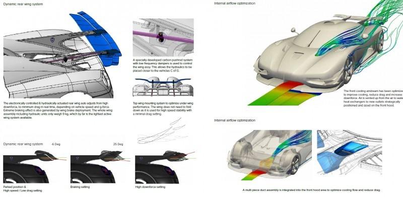 2015 Koenigsegg Agera One 2